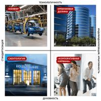 Будущее корпоративного обучения: мировые тренды